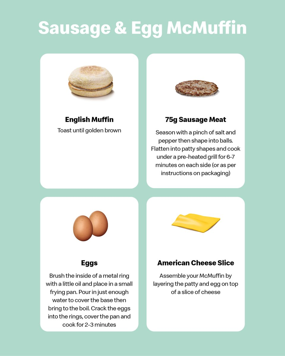 McDonald's McMuffin Recipe